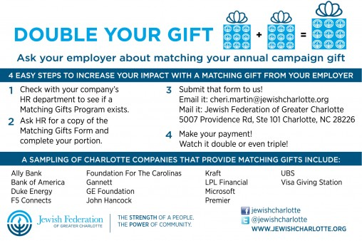 IS YOUR COMPANY A MATCH-MAKER?