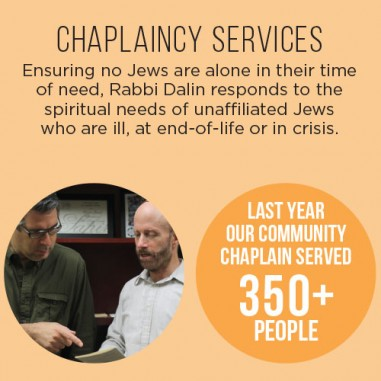 foster county jewish single men Children are placed in foster homes by matching their needs with the foster parent's or families' situations or  men, women, single, married, home owners, .
