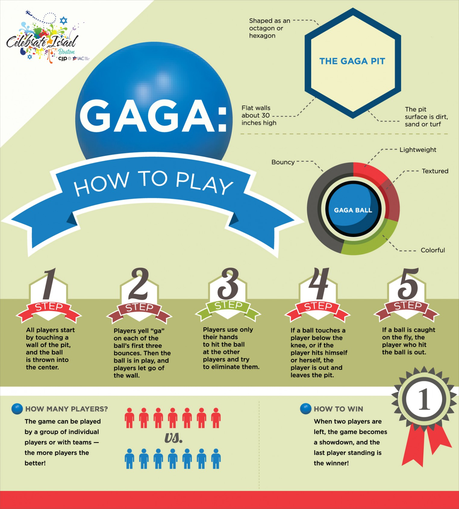 Image result for gagaball